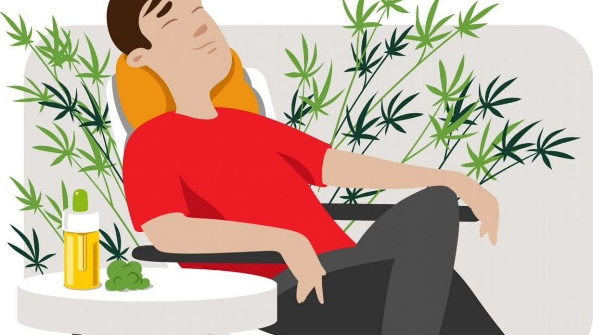CBD for relaxation