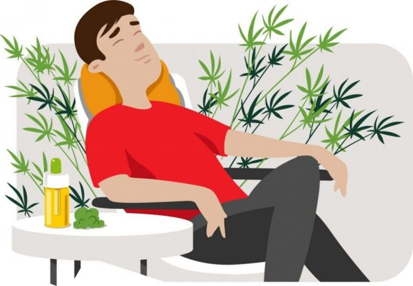 Can CBD Products be used for Relaxation?